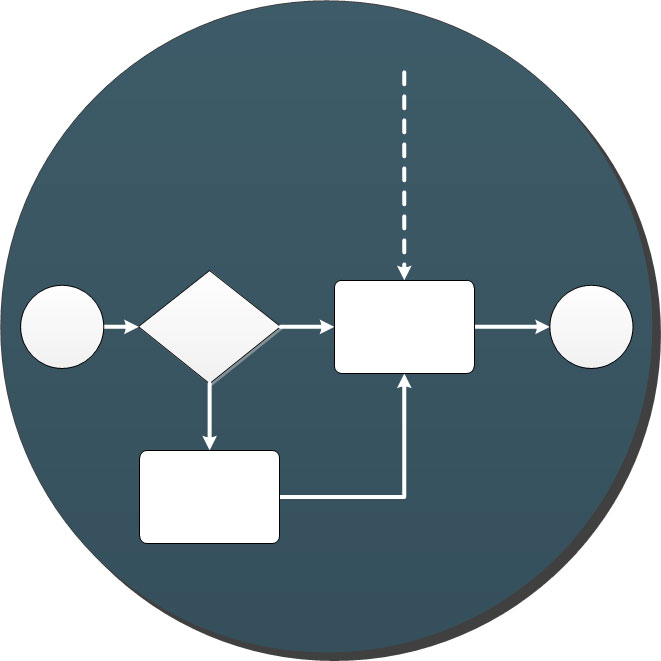 Business Process Modelling (BPMN)